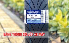 Bảng thông số lốp cho từng loại xe máy mới nhất hiện nay